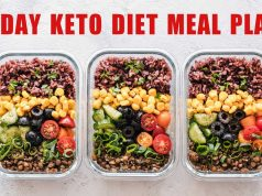 7 Day Keto Diet Meal Plan